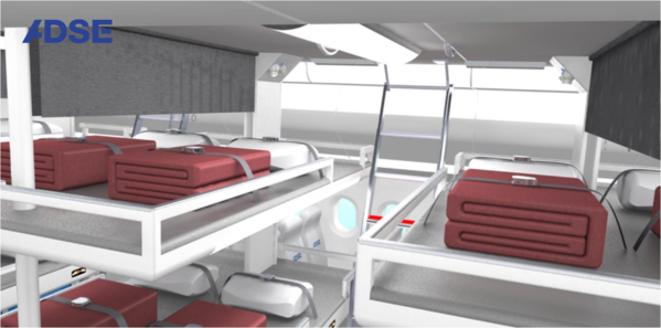 Bedden in een vliegtuig